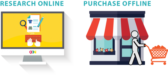 Research Online, Shop Offline