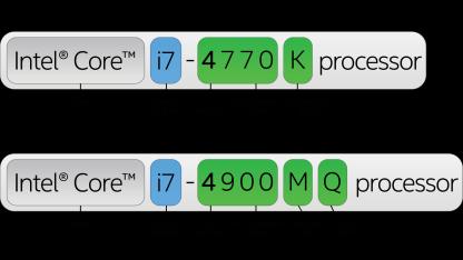 processor-naming-intel-processors